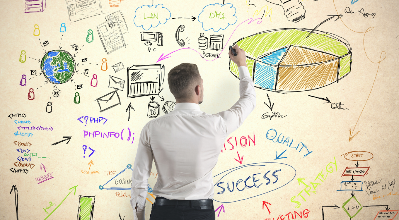 Curso Gestão de empresas e Empreendedorismo-25h-5 sem-1ºedição